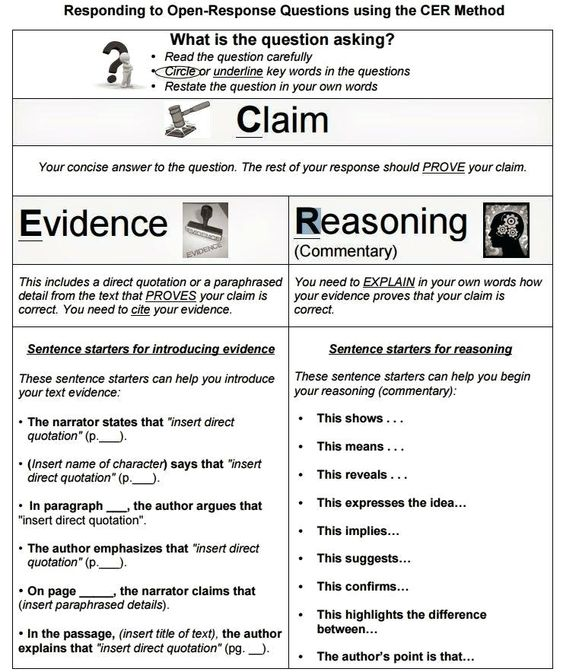 Commentary Example In Essay Text Dependent Sentence Starter For F Secondary L Middle School Writing 6th Grade English Paraphrase Starters