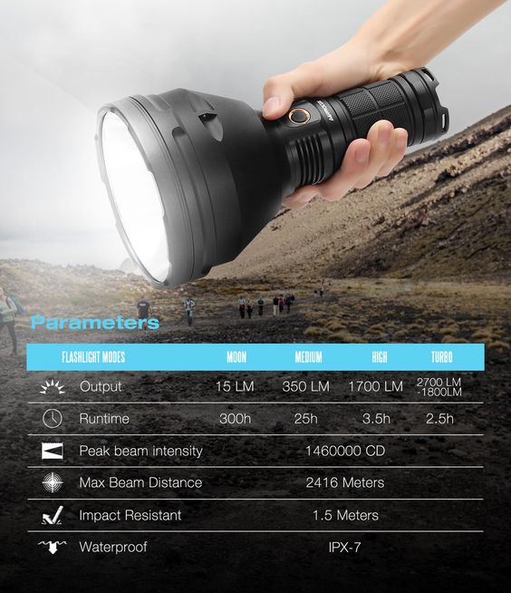 Astrolux MF04 XHP35-HI CW 2700LM 7Modes Dimming High Bright Long-rang Searching LED Flashlight Sale - Banggood.com