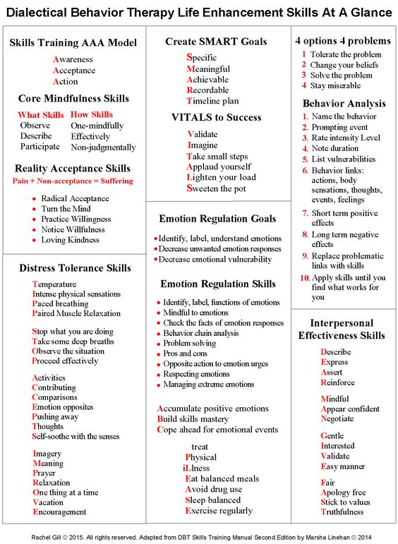 DBT Skills Training Modules Handouts \ Worksheets DBT Skills at a - soft skills list