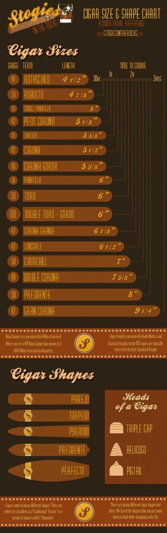 cigar ring gauge chart pdf