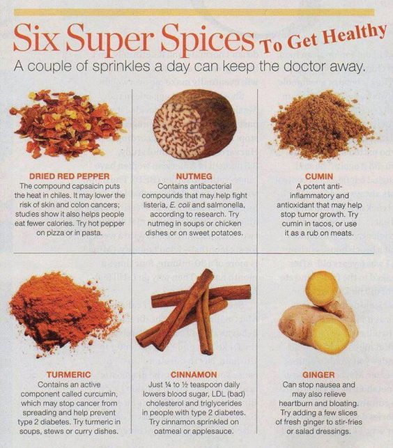 6 Super Spices Healthy Healing Food Health Food