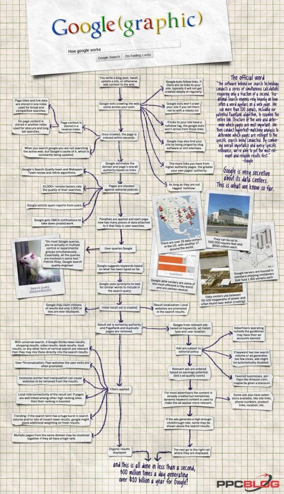 How Google Works ~ excellent  #SEO #search ~ via @SEOtherapy