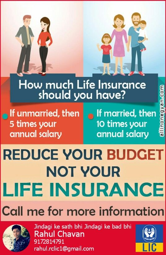 Pin By Mizz Seri On Financial State Farm Life Insurance