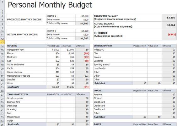 Niedlich Monatliche Budgetvorlage Galerie - Entry Level Resume ...