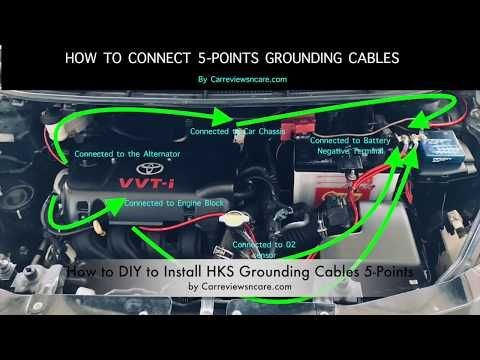 Learn How To Diy To Install Pivot Raizin Vs 1 Voltage Stabilizer And Hks Mega Thick 8ga Grounding Cable By Yourself In Th Toyota Vios Modified Toyota Vios Car