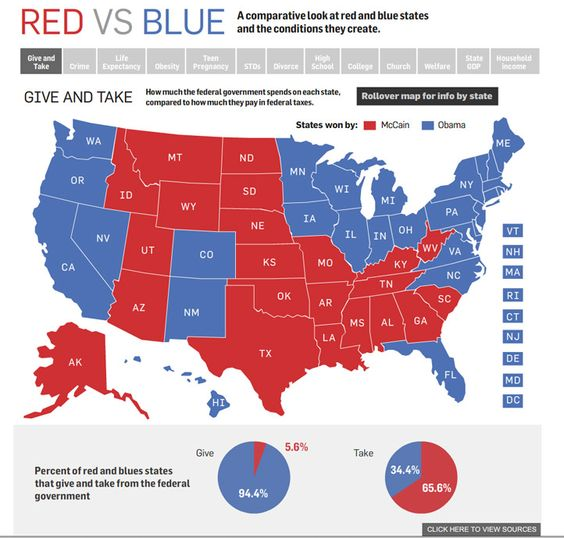 Do the 50 US States have to pay taxes to the Federal ...