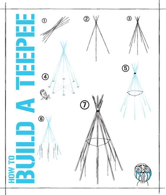 How to Build a Teepee | on the outside | DIY | Pinterest ...