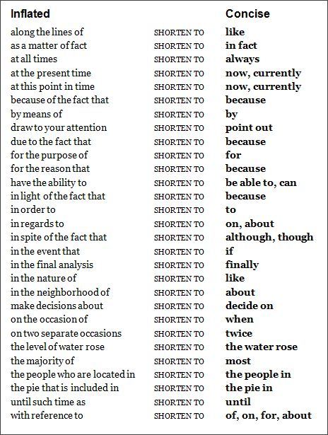 A comparison of inflated and concise ways to say common words and