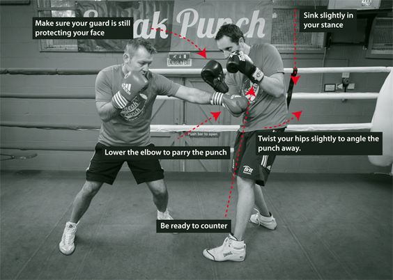 """Corney's Corner - step by step boxing advice - """"Forearm Parry, Low Punch"""""""