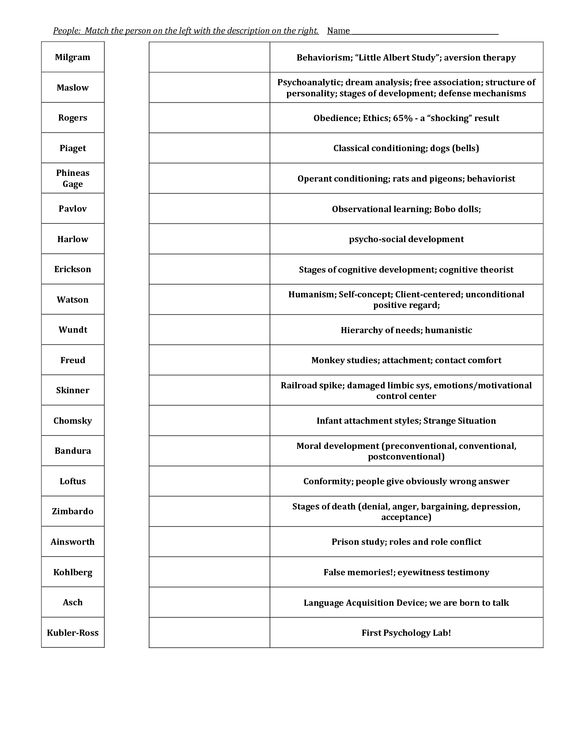 Printables High School Psychology Worksheets ap psychology and experiment on pinterest crib notes