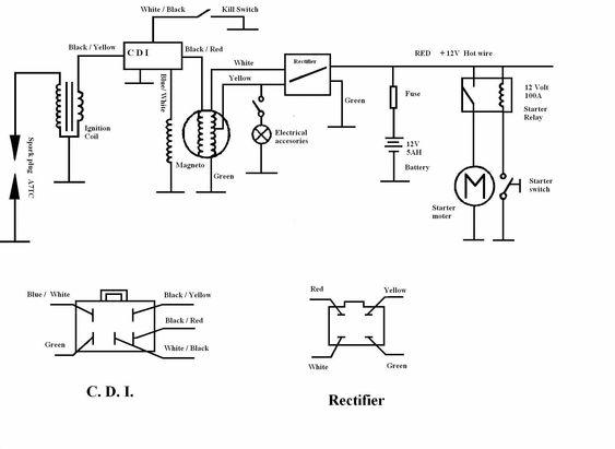 wiring diagram lifan 125  wire data • regarding lifan 125