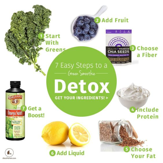 Follow these 7 steps for a daily detox green smoothie to help boost your energy, speed your metabolism and aid in losing weight.
