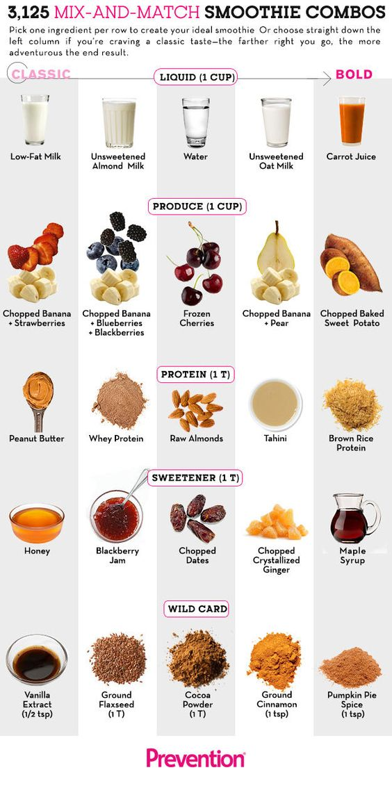 Shake Up Your Standard Smoothie With These Easy Ideas  http://www.prevention.com/food/healthy-eating-tips/healthy-smoothie-recipe-ideas