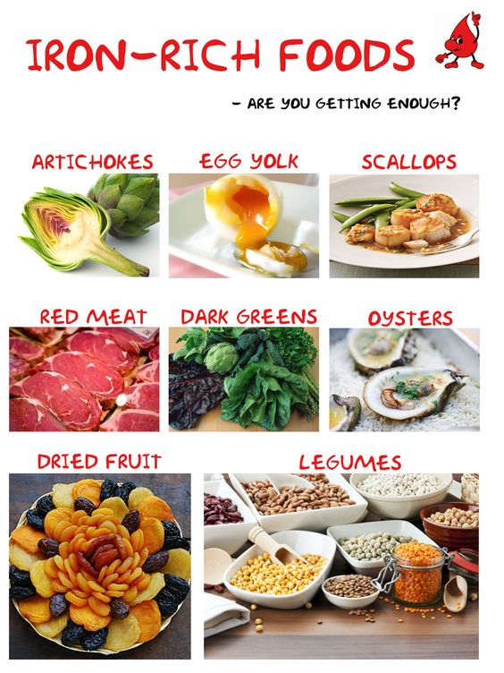 Boost the amount of iron in your diet by eating these foods!