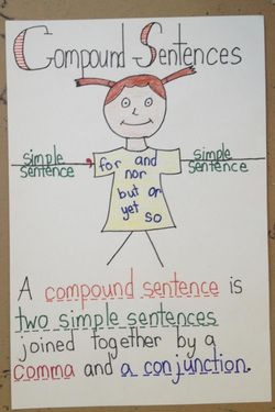 Compound Sentence Anchor Chart ~ Handy!  (Not sure about necessarily needing the  comma, but I like the chart . . . )