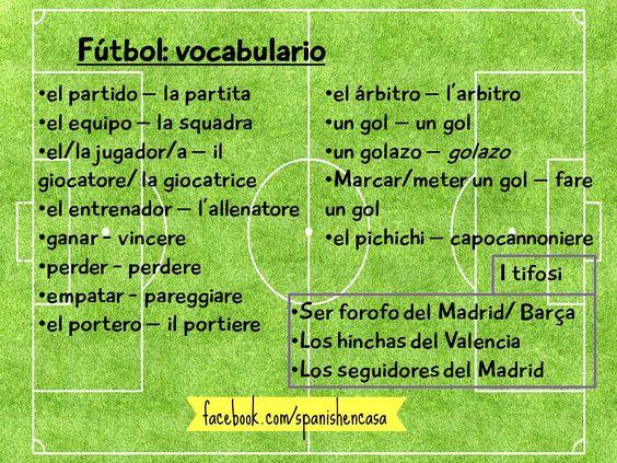 Vocabulario: el fútbol