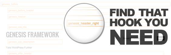 Genesis Simple Hooks Visual Map