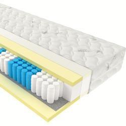 Tonnentaschenfederkern Matratzen Taschenfederkernmatratze Federkernmatratze Und Matratze