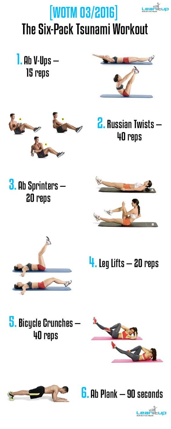 1000+ ideas about Best Ab Workout on Pinterest | Best Abs ...