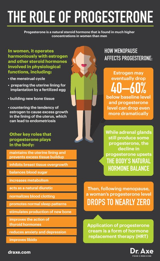 Natural Progesterone Cream: Boost Fertility & Relieve Menopause - Dr. Axe