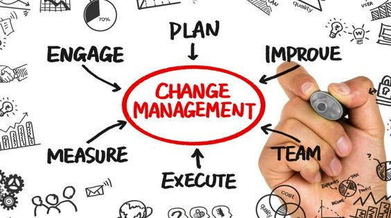 What is a Change Management Plan and Why Does Your Small Business - change management plan