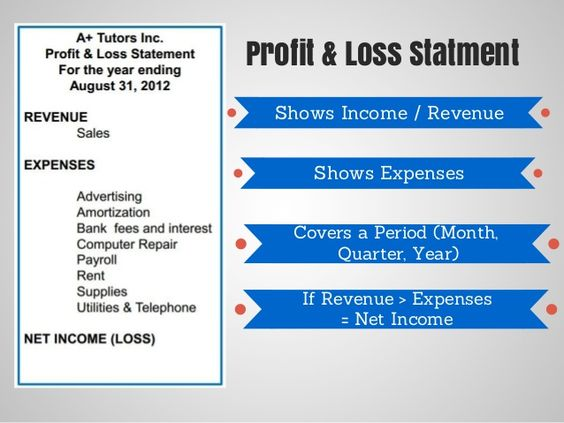 Profit and Loss Statement Template Free Profit And Loss - blank profit and loss statement form