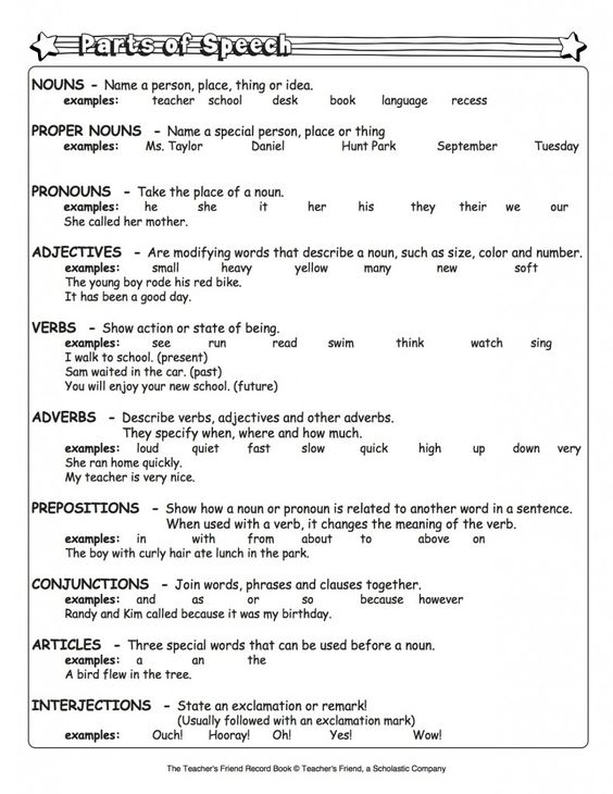 Parts of Speech and 8 Additional Great School Cheat Sheets - the kind you won't get in trouble for using!: