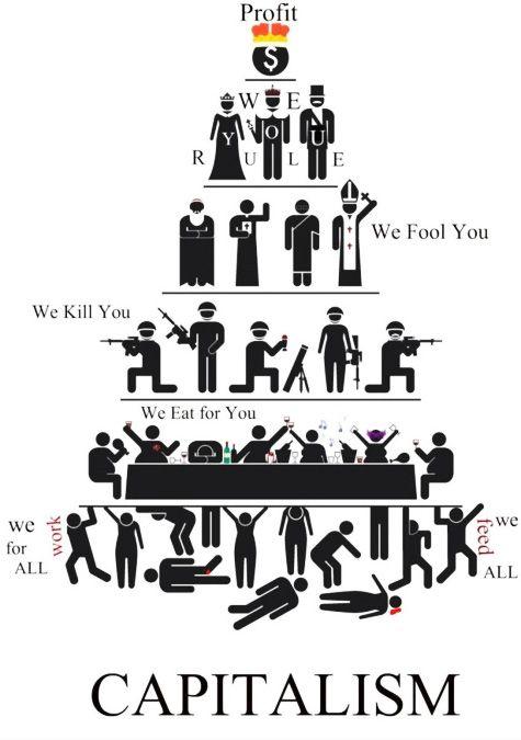 Capitalism:
