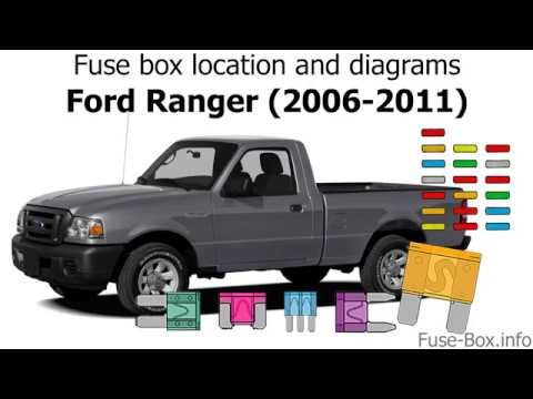 Fuse Box Location And Diagrams Ford Ranger 2006 2011 Youtube In 2020 Ford Ranger Fuse Box Ranger