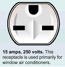 Picture Of Wiring Diagram For 220 Volt Air Compressor Convert A Air Conditioner 220 Volt Plug To Nema Typ Air Compressor Window Air Conditioner Air Conditioner