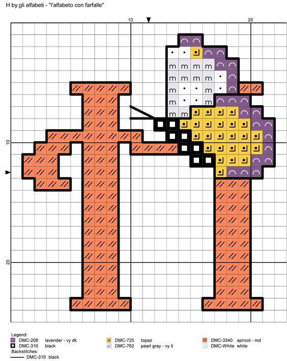 alfabeto con farfalle H
