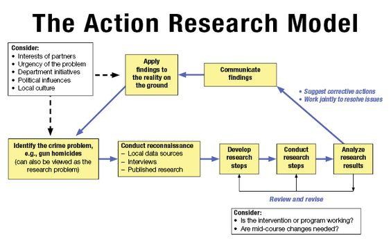wwwdetnsweduau proflearn docs pdf actreguidepdf how to do - needs analysis