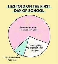 Image result for Funny First Week of School