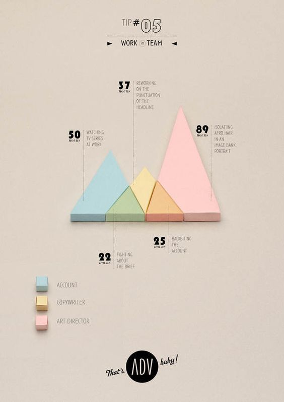 "THAT'S ADV, BABY! - ""Manifesto"" by Fabrizio Tarussio, via Behance ..."