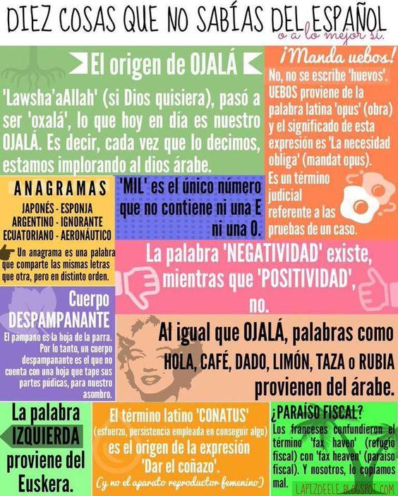 10 cosas que no sabías del español...