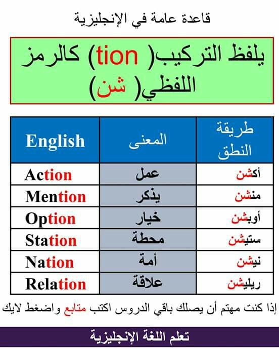 Pin By نور الهدى0 On English Learn English Vocabulary English Phonics Learn English Words