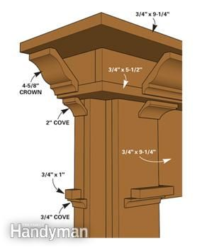 How to install wood molding the family handyman the for Standard crown molding size