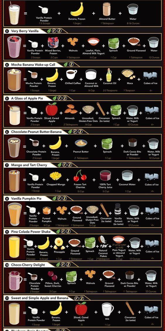 diabetes obst y gemuese