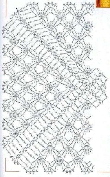 Tapete Cuadrado Patrones De Crochet Puntadas De Ganchillo Cuadrados De Ganchillo Ganchillo Carpetas