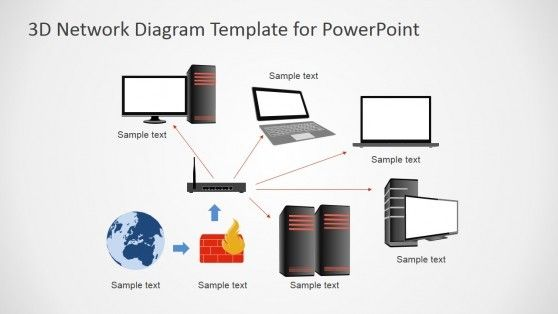 3d Computers Network Diagram For Powerpoint Computer Network Free Powerpoint Presentations Powerpoint Templates