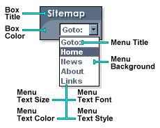 Free Drop Down / Sitemap Menu Generator