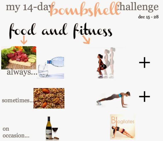 my 14-day bombshell plan for 2014: the plan