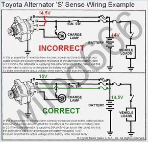 Wiring Diagram Toyota Alternator S Sense Wire Example Denso Alternator Denso Alternator Electrical Circuit Diagram