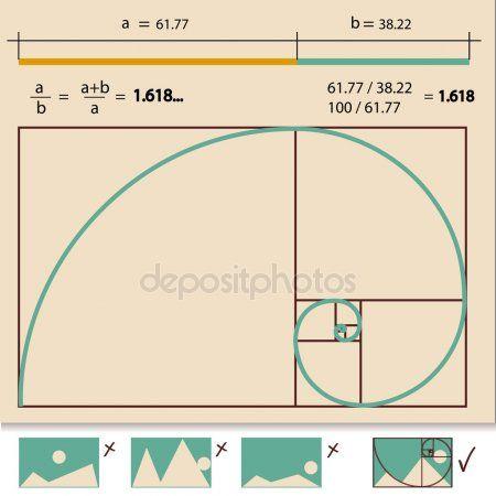 Proporción áurea Espiral De Fibonacci Proporcion Aurea Rectangulo Aureo