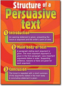5 paragraph persuassive essay A good argument is a simple numbers game with a clear winner a five-paragraph or a five-part argumentative essay teaches students how to present their claims clearly and confidently, while backing their views with solid evidence from literary texts and credible research materials.