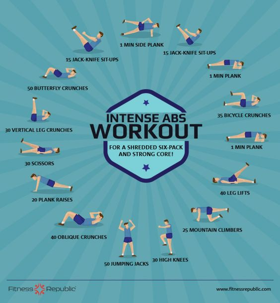 Check Out the Ultimate Ab Workout