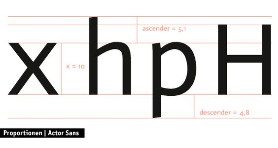 Actor #typography