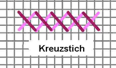 Basics about cross stitch, in German