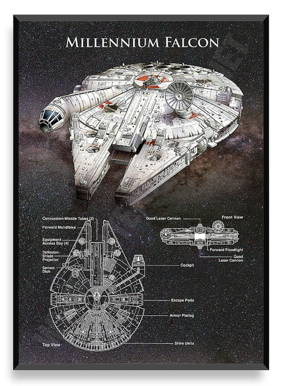 Star Wars Millennium Falcon Poster Star by PatentPrintsPosters