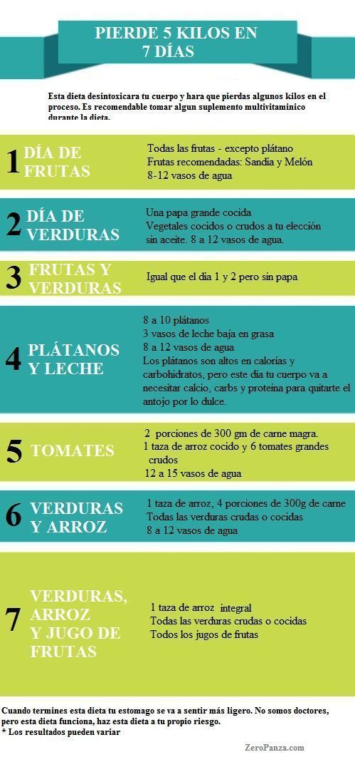 Dieta Pierde 7 Kilos En 5 Días In 2021 Workout Food Dieta Detox Diet